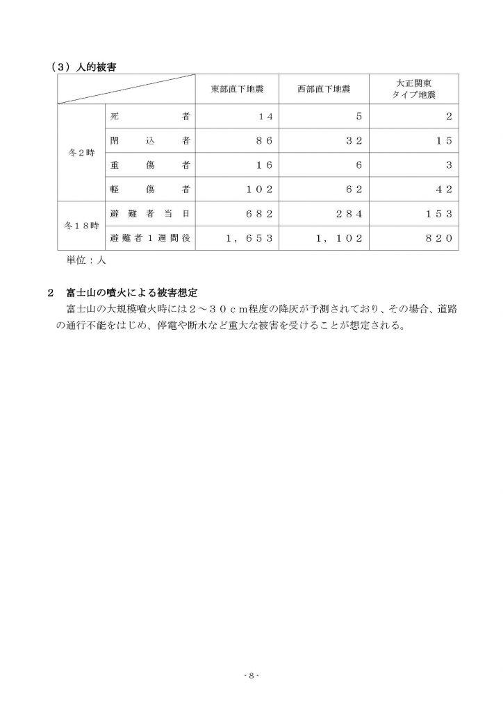 星が丘地区防災計画(全結合)_ページ_11