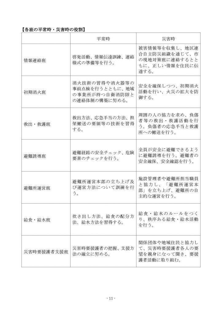 星が丘地区防災計画(全結合)_ページ_14