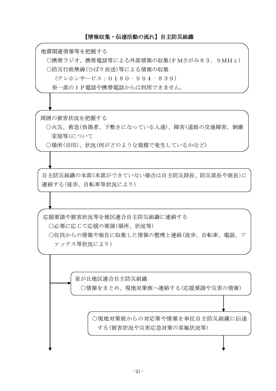 星が丘地区防災計画(全結合)_ページ_24