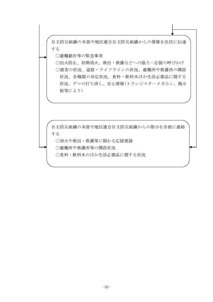 星が丘地区防災計画(全結合)_ページ_25