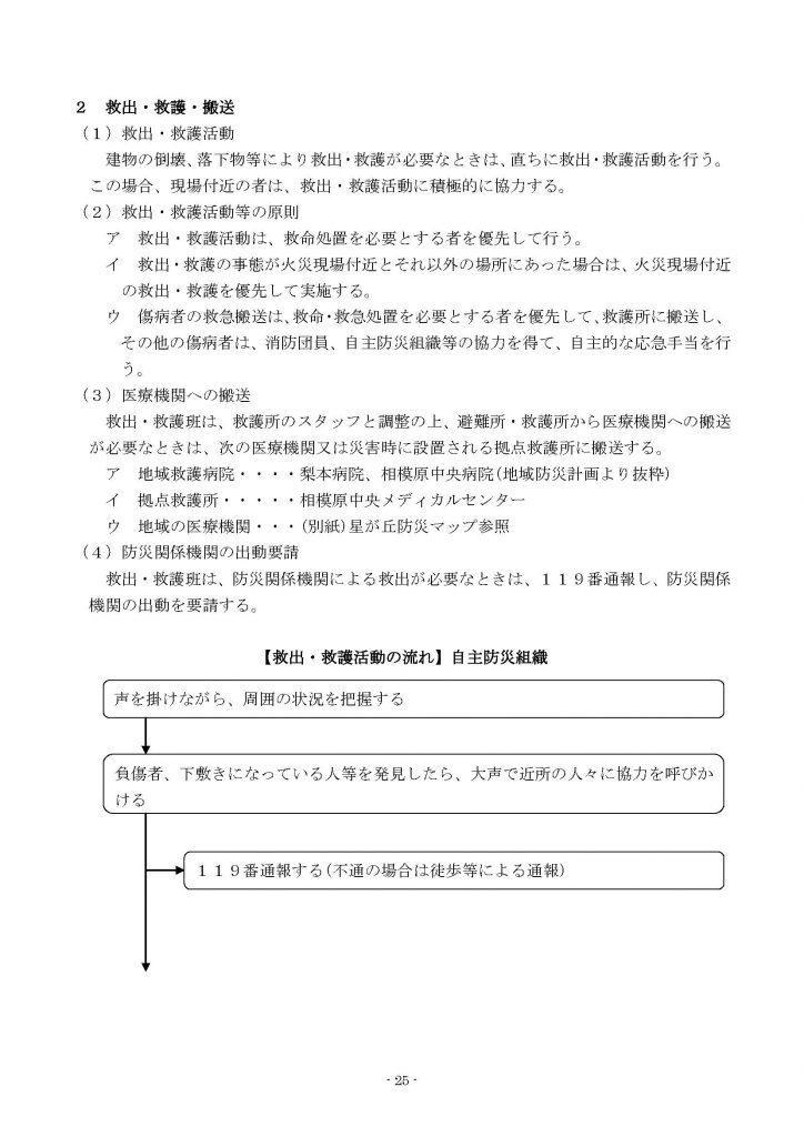 星が丘地区防災計画(全結合)_ページ_28