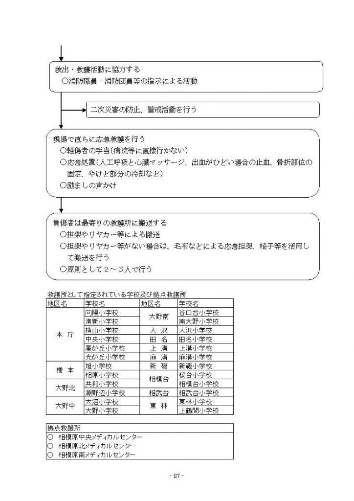 星が丘地区防災計画(全結合)_ページ_30