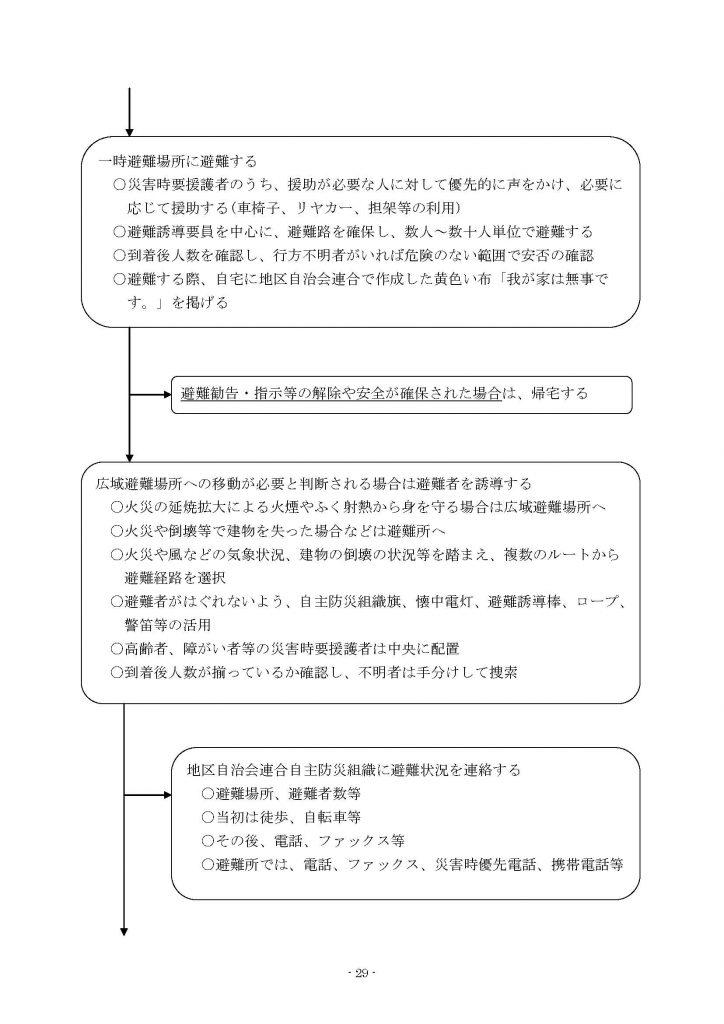 星が丘地区防災計画(全結合)_ページ_32