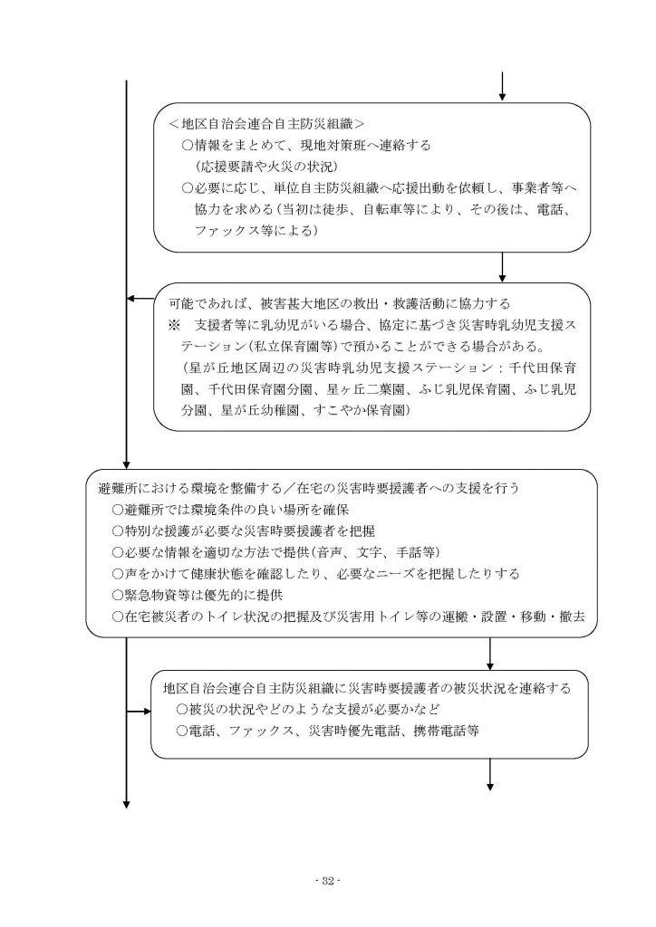 星が丘地区防災計画(全結合)_ページ_35