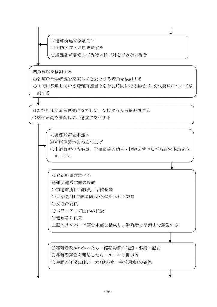 星が丘地区防災計画(全結合)_ページ_39